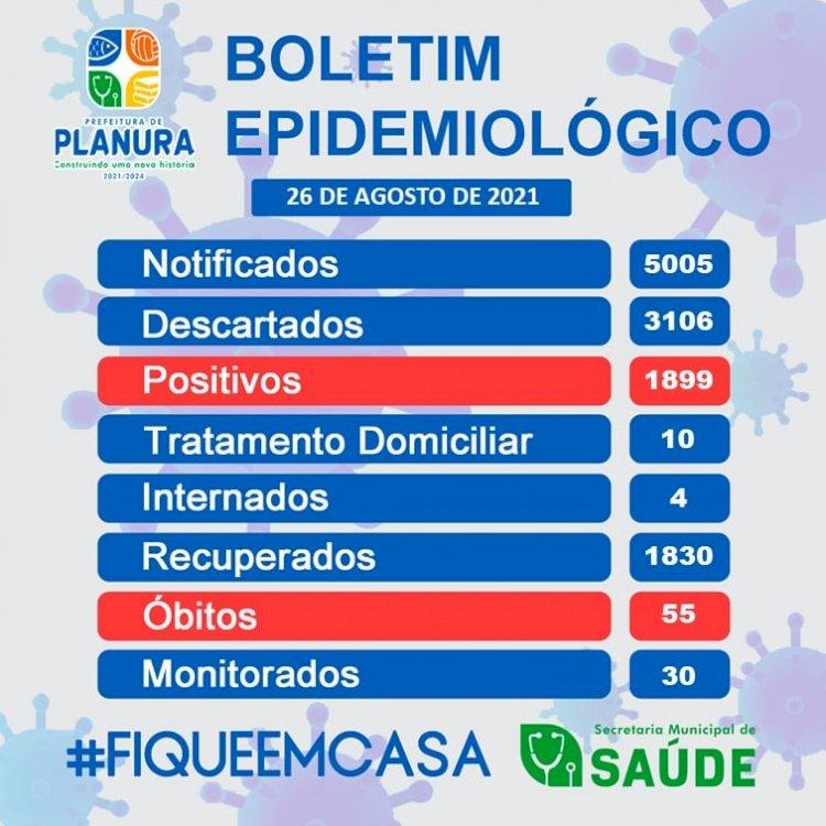 PLANURA REGISTRA 1 CASO POSITIVO POR COVID-19